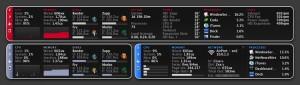 MacOS X iStatPro System Monitor